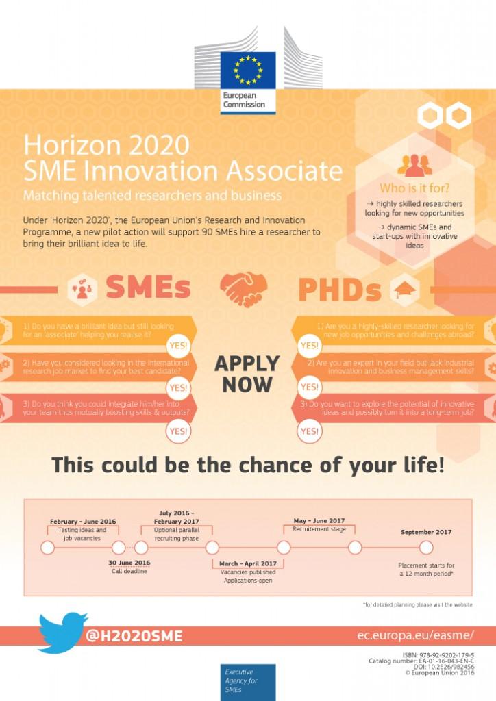 h2020-sme-innovation-associate (1)